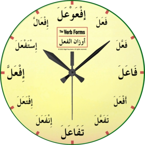 Arabic Verb Forms Clock by Nigel of Arabia