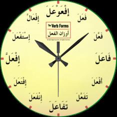 Arabic Verb Forms Clock by Nigel of Arabia
